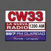 CW33 La Nueva Radio 1200 AM